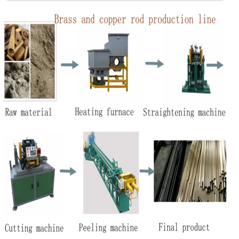 Brass rod casting production line good design Hot sale high quality factory price High Speed